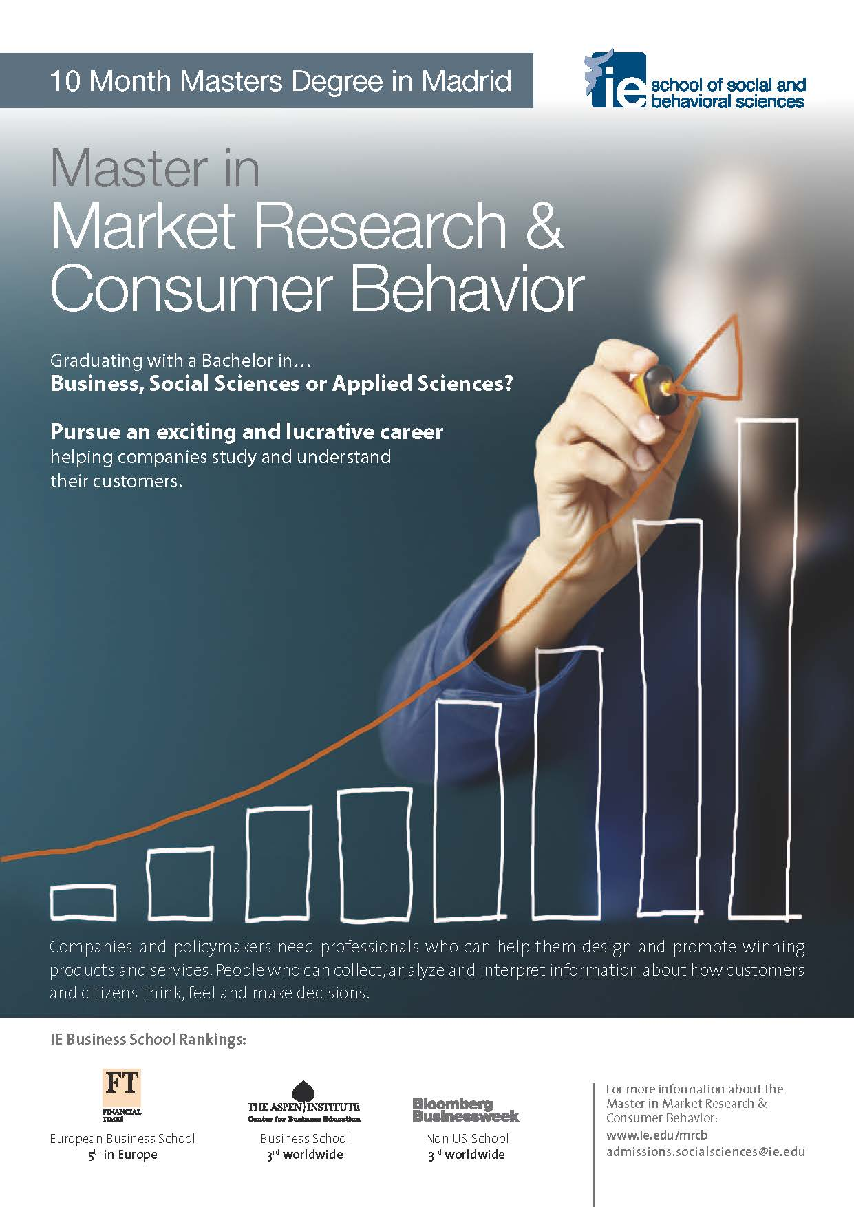 report on consumer behaviou on mojo